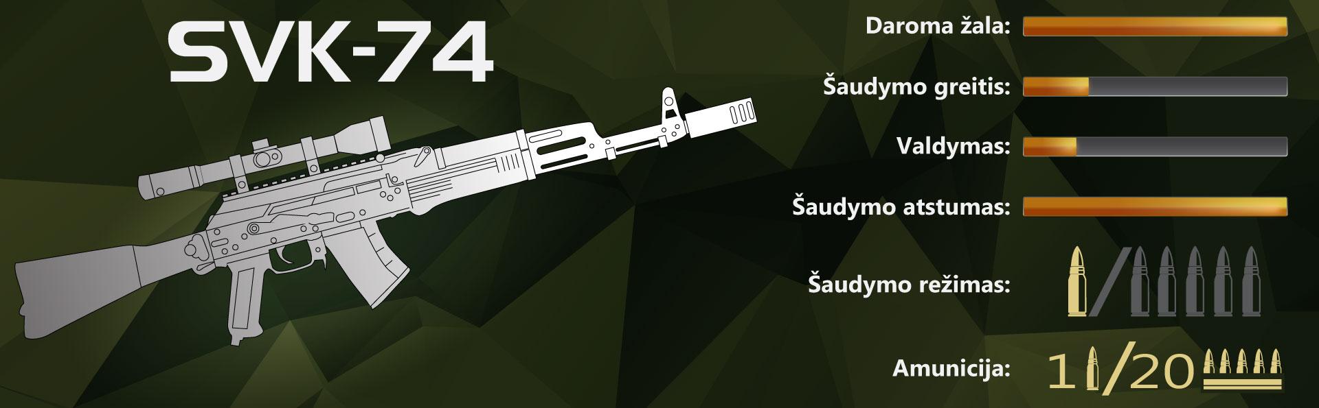 SVK - 74